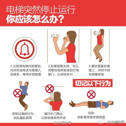 电梯下坠时保护自己的最佳动作